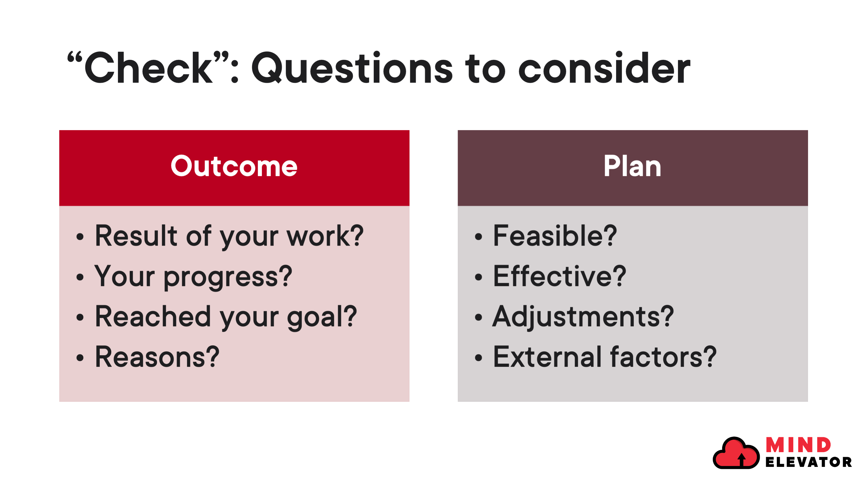 """Questions we need to ask at the """"Check"""" stage in personal PDCA model."""