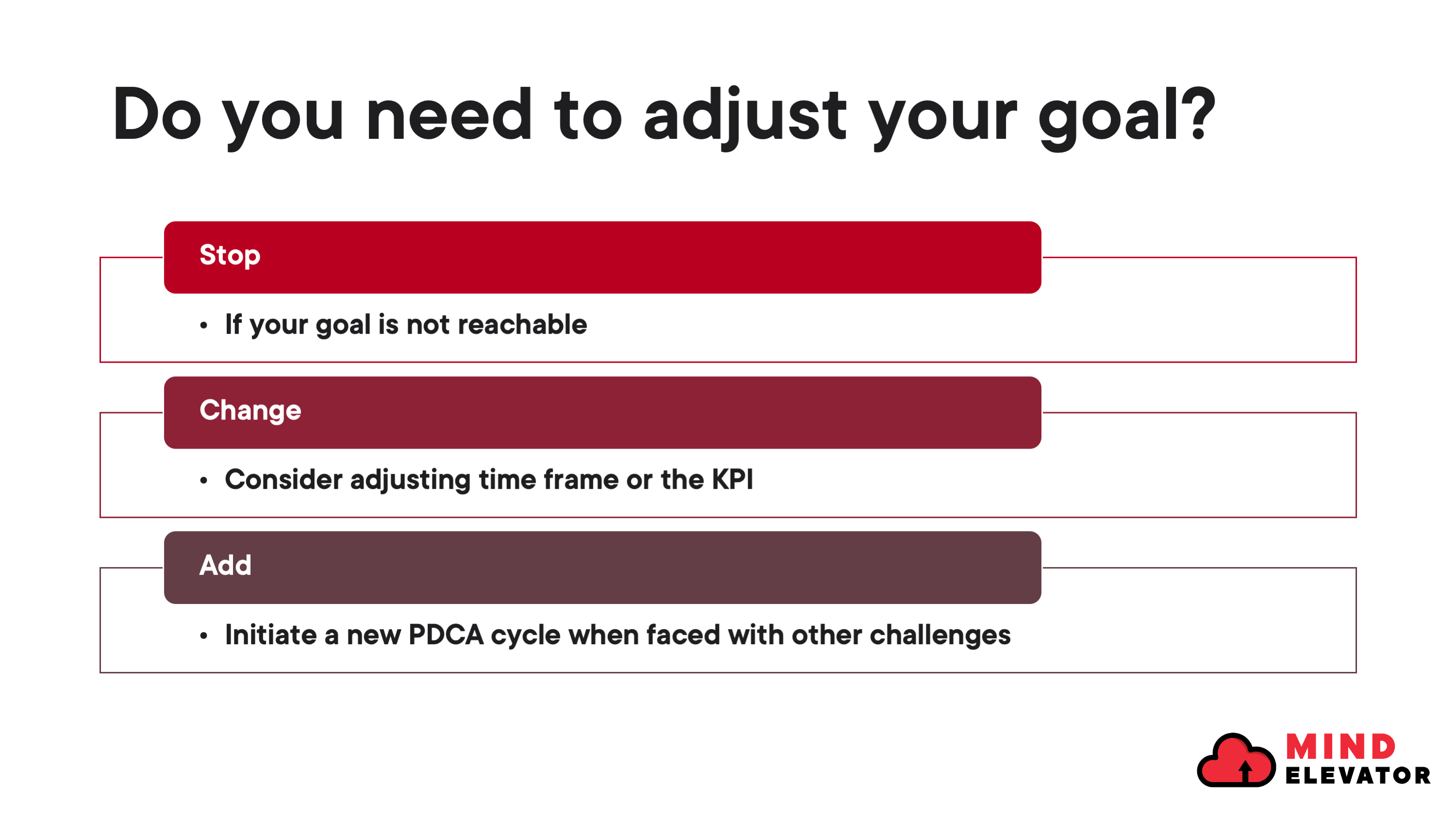 Three actions to think about when adjusting your goals under the personal PDCA